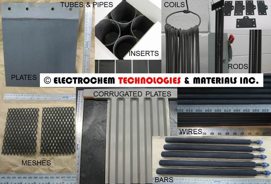 ELECTROCHEM TECHNOLOGIES & MATERIALS INC - MMO ANODES