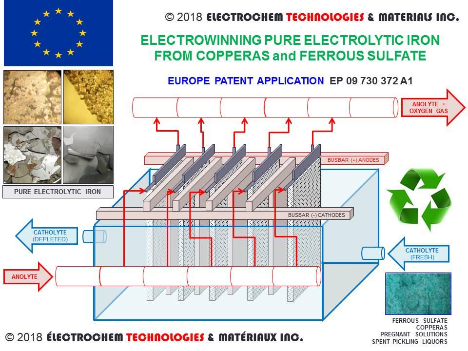 ELECTROCHEM TECHNOLOGIES & MATERIALS INC  - NEWS