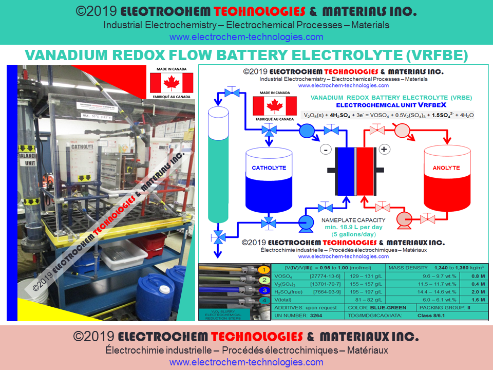 ELECTROCHEM TECHNOLOGIES & MATERIALS INC  - ELECTROLYZERS